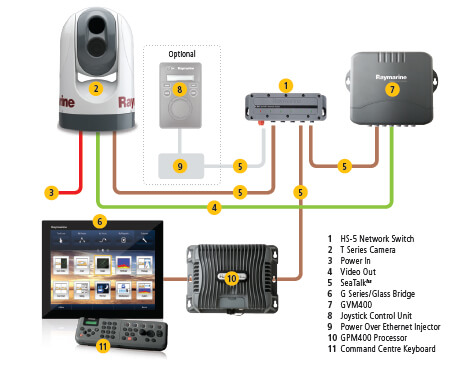 HS-with-HS5-switch